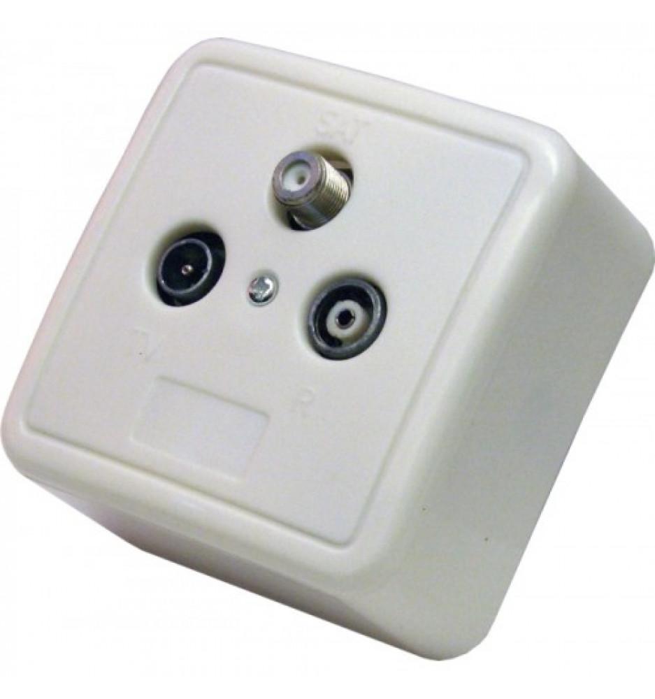SAT / TV / FM Disconnect 1dB